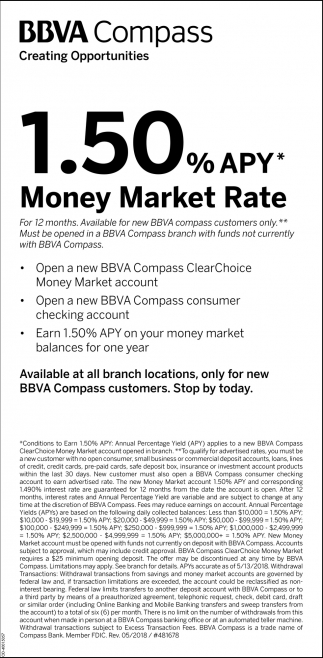 1.50% APY* Money Market Rate